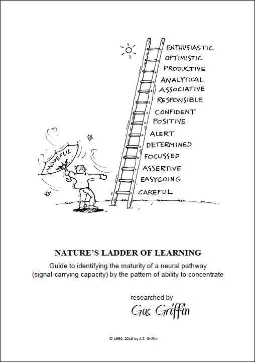 Nature's Ladder of Learning - how to measure a person's potential to improve at any given activity.